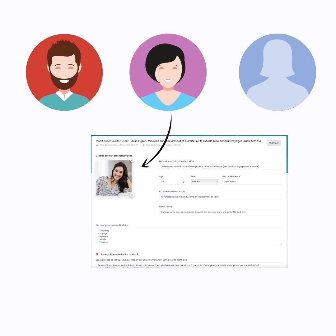 Créez vos avatars clients